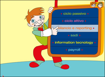 Realizzazione presentazioni multimediali: Fiat img2